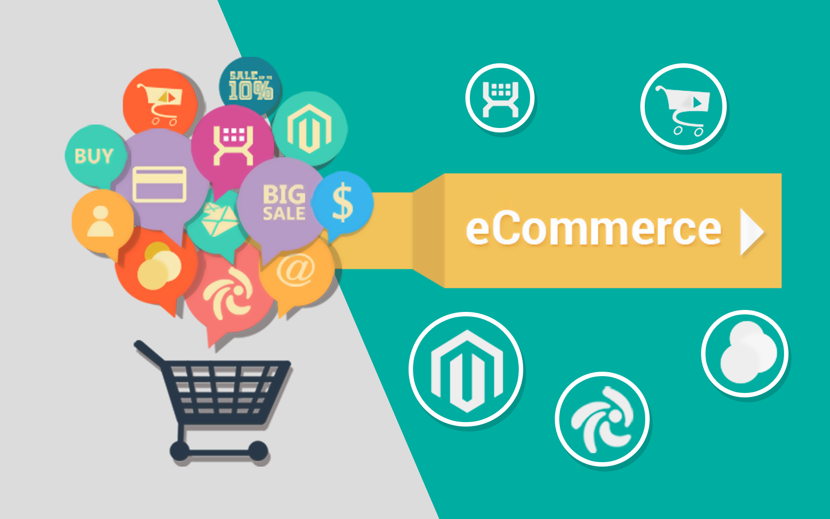 Best Payment Gateway for an Ecommerce